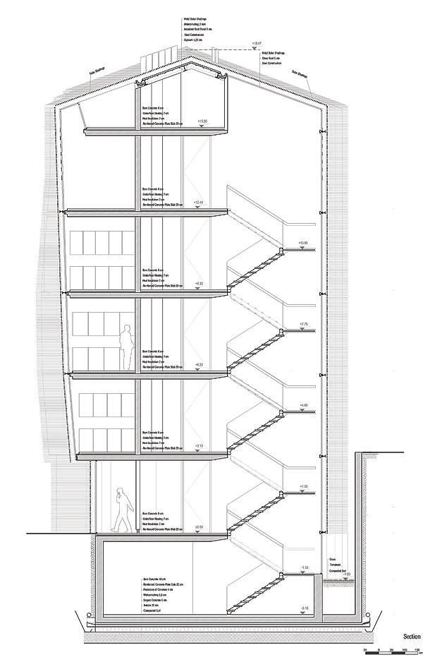 ipera25-alatas-architecture-section