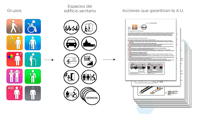 manual-accesibilidad-universal-clear-code-pmmt-arquitectos (6)