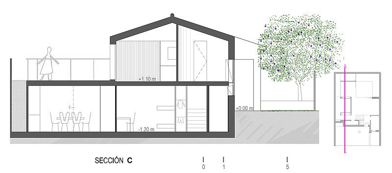 casa-malaga-oam-arquitectos-kawneer (54)