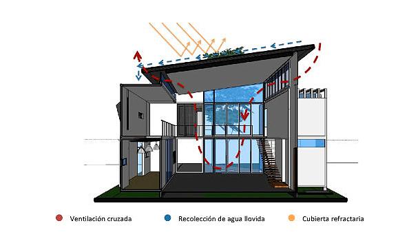 casa-contenedor-maria-jose-trejos-cocina-santos (29)