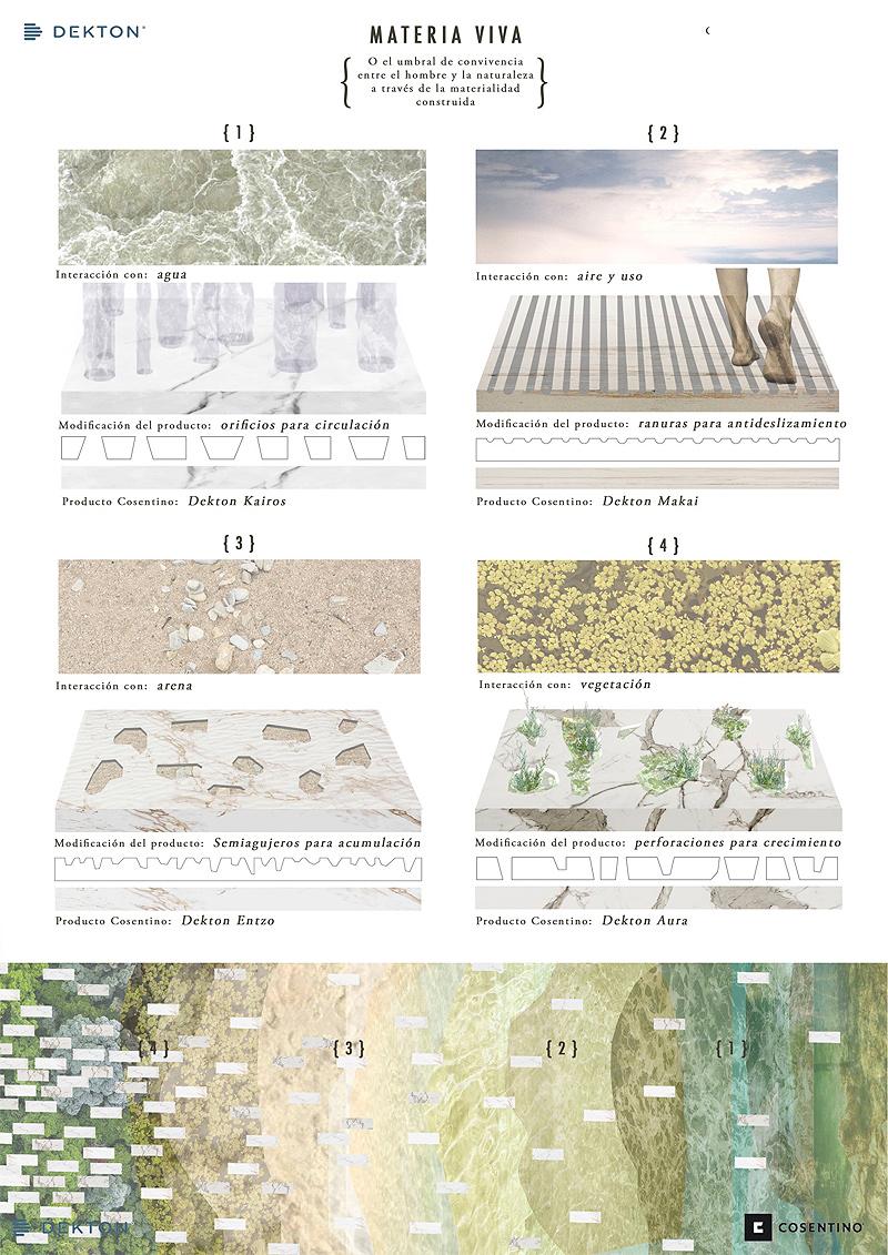 cosentino-design-challenge-2015 (4)
